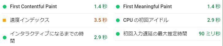 Googleサーチコンソールでの速度測定:モバイル