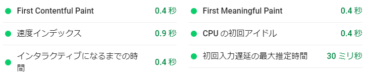 Googleサーチコンソールでの速度測定:PC
