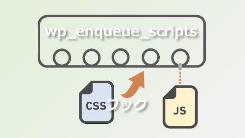 WordPress:wp_enqueue_scripts へのフック
