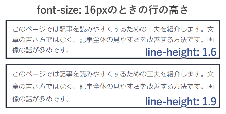 font-size: 16pxのときの行の高さ
