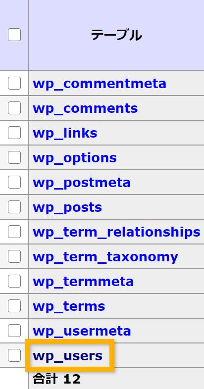 wp_usersテーブルにはユーザーデータが格納されている