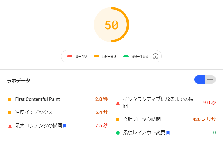 PageSpeed Insights:高速化前 50点