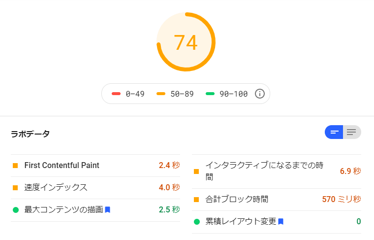 PageSpeed Insights:高速化後 75点