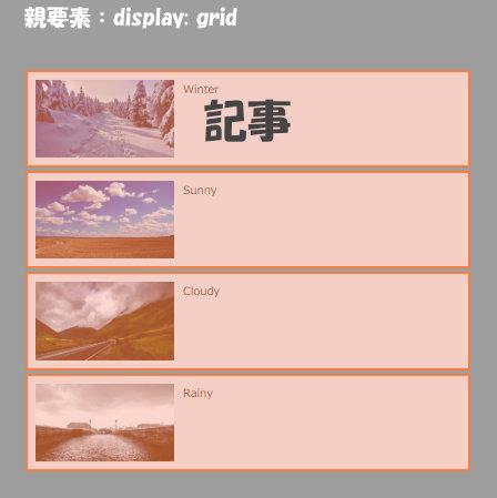 記事の親要素クラスに display: grid を追加する