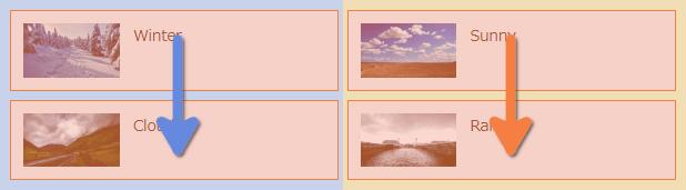Cocoonレイアウトは左右のカラムが別々で記事は下方向に出力される