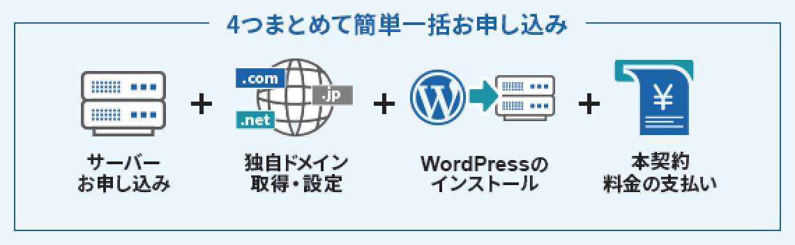 エックスサーバーのWordPressクイックスタート